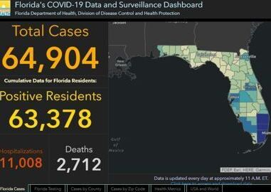 Florida's Rising COVID-19 Numbers: What Do They Mean?