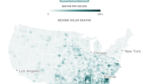 America's 200,000 COVID-19 Deaths: Small Cities And Towns Bear A Growing Share