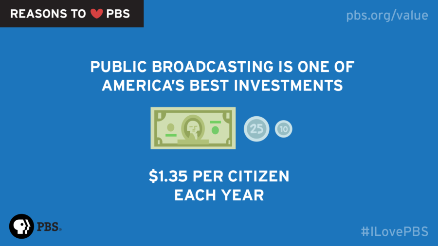 What is the CPB and How Does It Affect PBS?